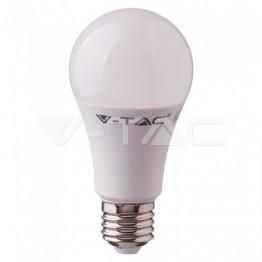 LED Крушка 9W RA80 E27 A60 RGB + 6400K