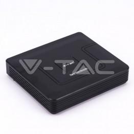 5 в 1 Комплект DVR 4CH AHD/CVI/TVI/CVBS 2.0MP